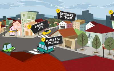 El RACC lanza un juego online para que los niños y niñas aprendan a desplazarse de forma segura y sostenible